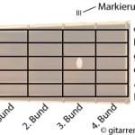 Gitarrenakkorde spielen lernen