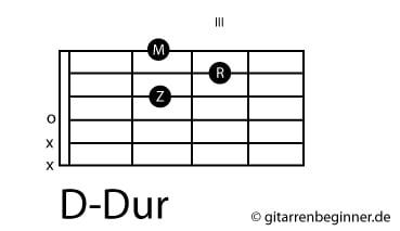 D-Dur Akkord