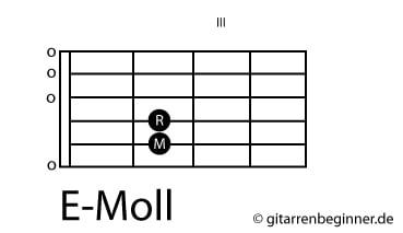 E-Moll Akkord