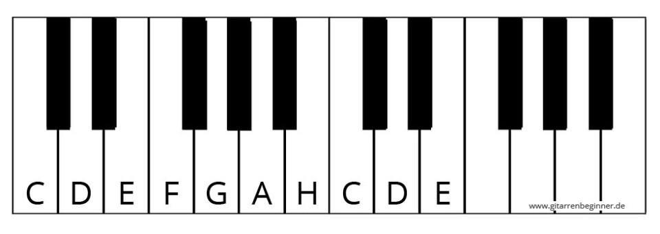 Ganztonleiter Klaviatur