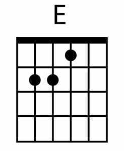E-Dur Akkord Gitarre