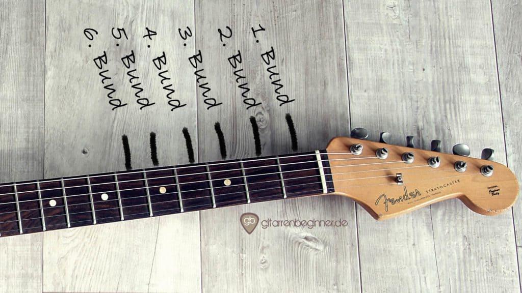 Bund Gitarre inkl Bundstäbchen