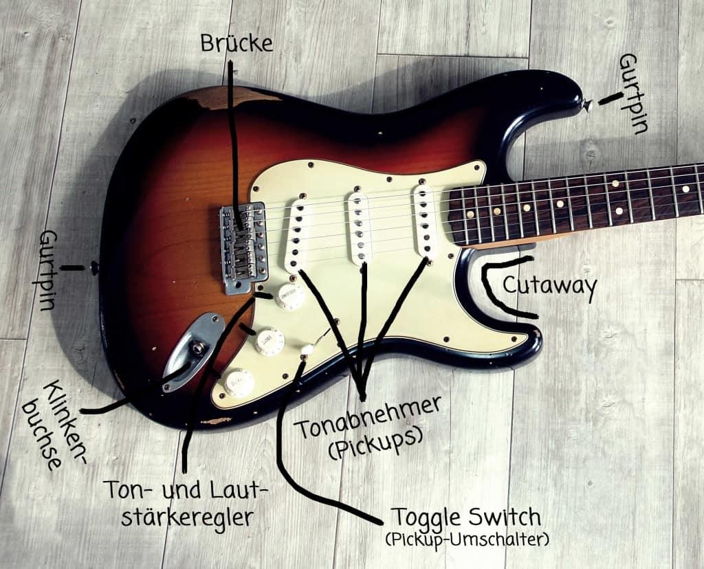 Aufbau einer Gitarre 2