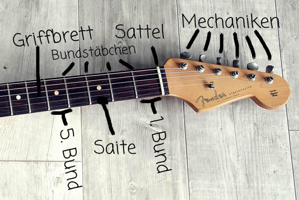 Gitarre Aufbau