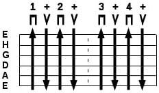 Schlagmuster 1 Gitarre