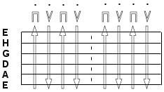 Schlagmuster 2 Gitarre