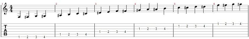 Aufwärmübung Gitarre